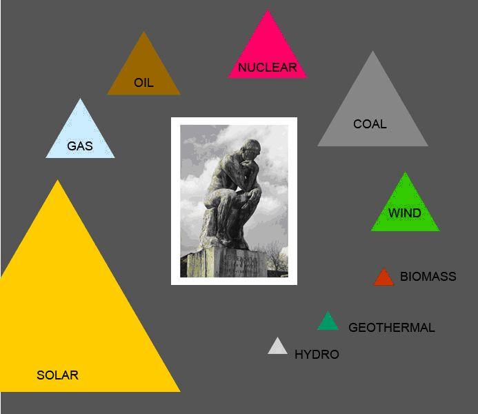 pyramid | humansrunderrated